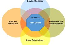 Hotel Sales and Marketing / Training Materials for Hotel Sales and Marketing Department