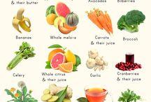 Anti Bloat / Acqua! semi di Chia Limone, lattuga romana, ananas, uva, barbabietole, meloni, cetrioli e asparagi cibi ricchi di potassio come i piselli, patate dolci, zucca invernale, kiwi e banane verdure cotte o cotte al vapore (la cottura li rendere più facile sul vostro sistema digestivo) Yogurt e kefir frutta secca come l'uvetta occupano meno spazio nel vostro tratto GI di frutta fresca Rosmarino, basilico, menta, curcuma I cereali integrali come il riso e quinoa (evitare se il gonfiore è dovuto a un recente aumento di assunzione di fibre) Zenzero