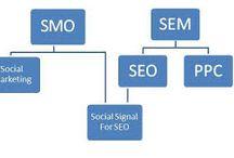 Samyak Online Services