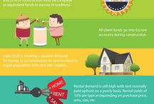 Property Infographics