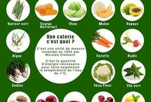 aliments à faible teneur en calorie 43