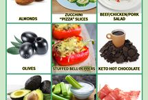 Keto Recipes / Information and recipes if you are following a low carb, high fat or ketogenic way of eating