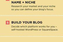 Blogging For Profits