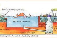 Vesiaiheet