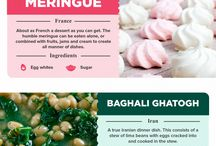 Food, Drink & Catering Infographics