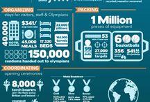 Olympic Infographics / by Shari Sentlowitz