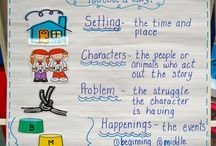 Retelling Anchor Charts