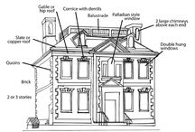 Exterior Architectural Feature reference