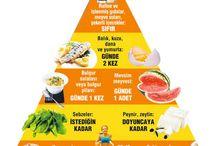 Sağlıklı öğünler