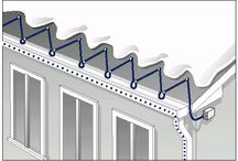 Gutter Heaters / Depending on heating requirements, two or more of the elongated heating elements, spaced from one another, ...