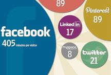 Social / Web