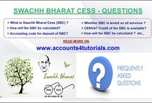 Swachh Bharat Cess / SBC Questions and Answers, Notification, BACKGROUND, KEY FEATURES AT GLANCE, ABATEMENT APPLICABILITY, CENVAT Credit, Fund Relevant Extracts