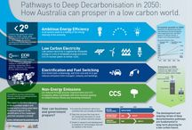 Pathway to a decarbonised world