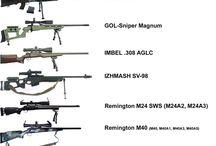lőfegyverek