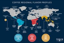 Coffee profile and info