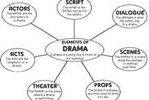 1299EDN Drama board