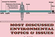 Scuba Diving Infographics