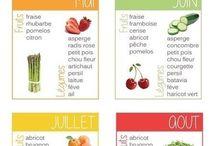 Fruit et légumes de saison