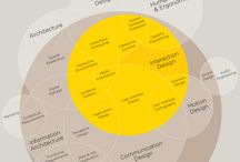 GEEKOUT: Infographics / GEEKOUT: Infographics. / by Sarhas Hamilton