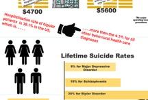 Infographics on Mental Illness / Mental Illness Infographics / by Bipolar Bandit & Mental Health