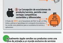Todo sobre Apple-IOS-iPhone-iPad