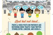 Social Media & Online / Eine Sammlung von Regeln, Anregungen und Formeln aus der Welt des Netzwerkens.