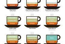 Kaffi