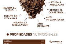 nutrición dietas