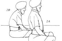 Kriya for elevation
