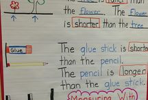 anchor charts to impress / by Veronica Freeman