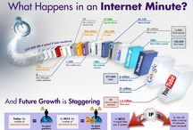 @Internet Marketing / What's happening right now on the Internet? / by KD Mackey