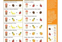 Smoothie Recipes / Arbonne Smoothie Recipes