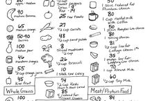 Recipes - Healthy and Tips