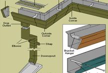 Gutter Accessories and Downspouts / For most homeowners these gutters are the best thing for all above