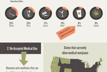 Cannabis Infographics / a community of cannabis connoisseurs || www.weedist.com / by Weedist