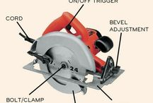 Circular Saw / All about Circular Saw.