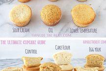 Ultimate Cupcake guide