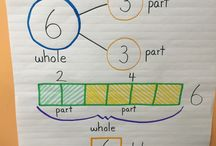 Part-Part-Whole Strategy / Ideas for helping children use this strategy