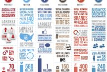 Infographics FSU / infographic, social media marketing, social network, web marketing