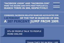 infographics jeroxie like