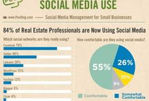 For Real Estate Agents and Realtors / Collection of information to help Real Estate professionals
