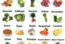 Fast Metabolism Diet Recipes- Metabolism Booster – Metabolism Boosting Foods / Fast Metabolism Diet Recipes- Metabolism Booster – Metabolism Boosting Foods
