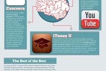 Сетевое обучение / сетевое обучение