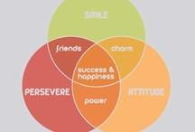 I Heart Venn / Cool Venn diagrams covering fun topics.  / by Visually