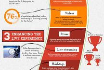 event marketing infographics / infographics to help your event succeed / by alexandrapatrick