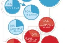 Infographics / by Michiel Baneke