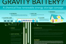 Energy storage / battery technology
