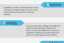 INFJ personality type