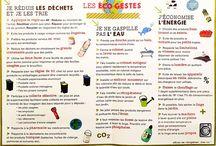 """Sensibilisation / Bagoto® : une mission """"éducative"""" : animation d'ateliers de dessins pour enfants dans les écoles et durant les foires, participation, parrainage et sponsoring de manifestations menées par des étudiants ; sensibilisation au travers de larges campagnes de propreté menées par les communes tant en France qu'en Europe et dans l'international."""