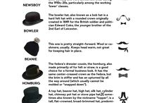 Men's Guides / How to guides to men's wardrobe
